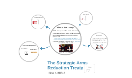 The Strategic Arms Reduction Treaty