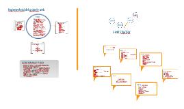 Implementació d'un projecte web