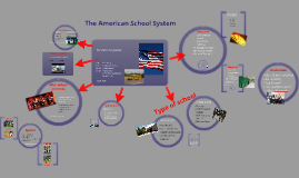 The American School System