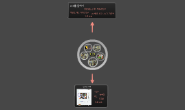 Let's Enjoy Design (리디자인)