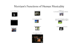 Copy of Merriam's Functions of Human Musicality