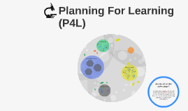 Copy of Collaborative Planning