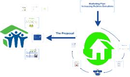 Marketing Plan: