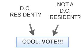 DC RESIDENT?