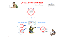 Creating a Virtual Classroom