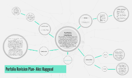 Porfolio Revision Plan