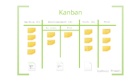 Présentation Kanban
