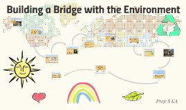 Building a Bridge with the Environment