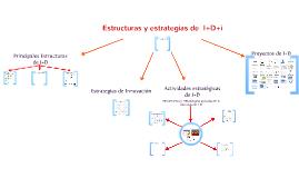 Estructuras y estrategias de I+D+i