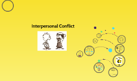 Interpersonal Conflict: COMM 2221 Spring 2018