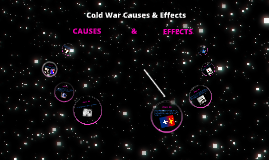 Copy of Cold War Causes And Effects