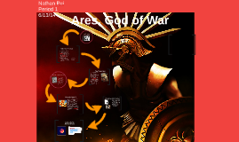Copy of Ares God of War