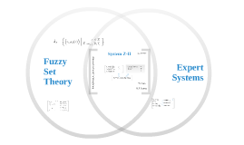 Fuzzy Set Theory & Expert Systems