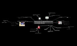 Mapa mental: Reforma estudiantil
