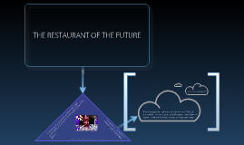 THE RESTAURANT OF THE FUTURE