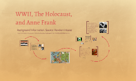 Copy of WWII, The Holocaust, and Anne Frank