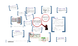 Copy of APA Citation Lesson Plan
