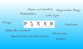 """disney and pixar post merger strucutre and culture Post-merger integration pricing and leaders developed a """"do not change list"""" to protect key parts of pixar's culture the disney-pixar deal set the."""