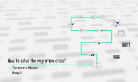 How to solve the migration crisis?