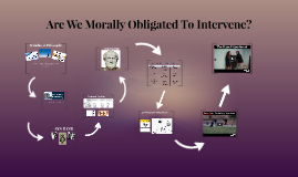Are We Morally Obiligated To Intervene?