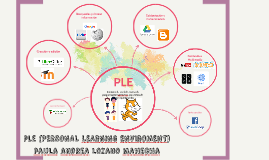 ple (PERSONAL LEARNING ENVIROMENT)