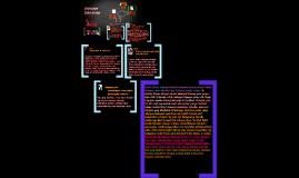 Karangan Ekspositori (Updated)