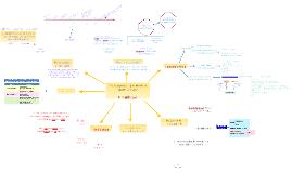 Copy of Proyecto para el ejercicio de la función asesora