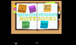 Copy of Interactive Student Notebook Intro & Set-up (English/Language Arts)
