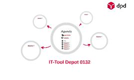 IT-Tool Vlotho