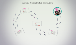 Copy of Learning Theories