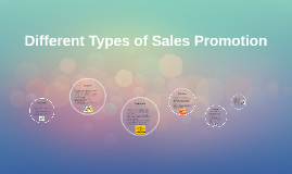 Different Types of Sales Promotion