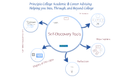 Copy of Self-Discovery Tools
