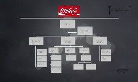 Copy of Copy of Organigrama - Coca Cola