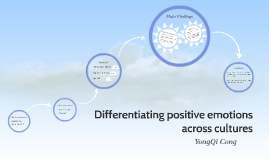 Copy of Differentiating positive emotions