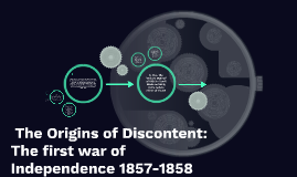 The Origins of Disconsent: The first war of Independence 195