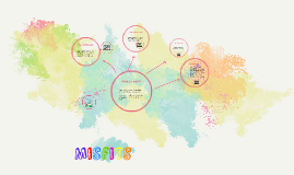 Copy of Misfits