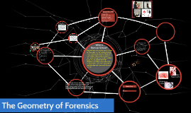 The Geometry of Forensics
