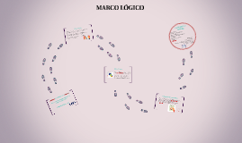 Formulación e implementación  de proyectos educativosMARC