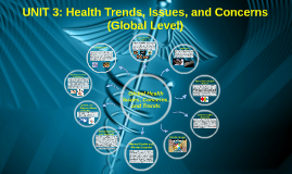 Copy of Copy of Health Trends, Issues, and Concerns (Global Level)