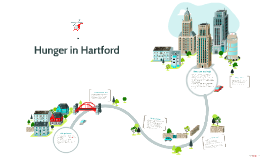 Hunger in Hartford