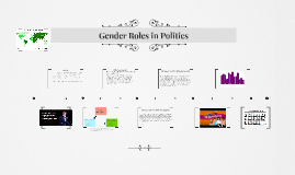 Gender Roles in Politics