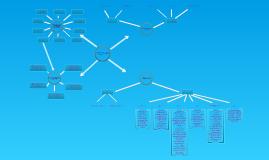 Model pedagògic CAIT