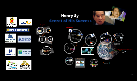 Copy of Copy of Henry Sy Group of Companies