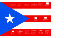 Puerto Rico Economic Condition/Analysis