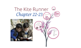 Copy of Kite Runner - Chapter 22-23