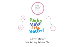 A Five-Minute Marketing Action Plan
