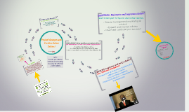 Project Management: Problem Solver Edition!