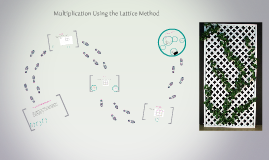 Copy of The Lattice Method Of Multiplication