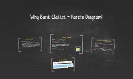 Why Bunk Classes - Pareto Diagram!