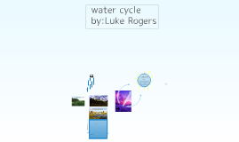 water cycle:by lukerogers